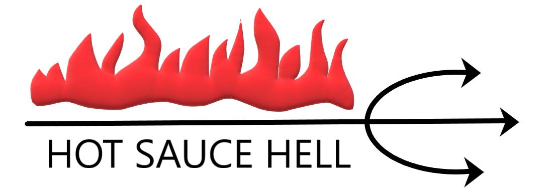 Hot Sauce Hell